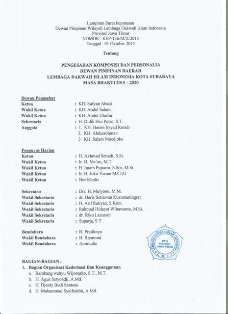 SK DPD LDII Surabaya 2015-2010 2-2